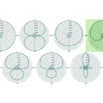Microphone polar patterns explained: Cardioid